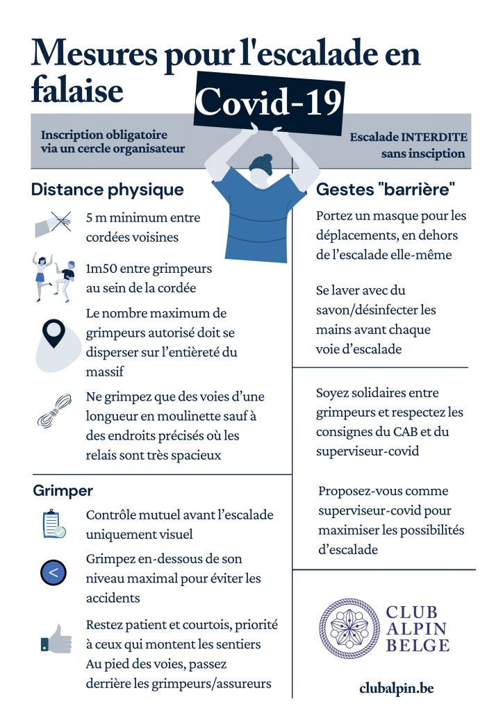 Mesures de sécurité COVID-19 pour l'escalade en falaise en Belgique. Source: CAB (Club Alpin Belge)